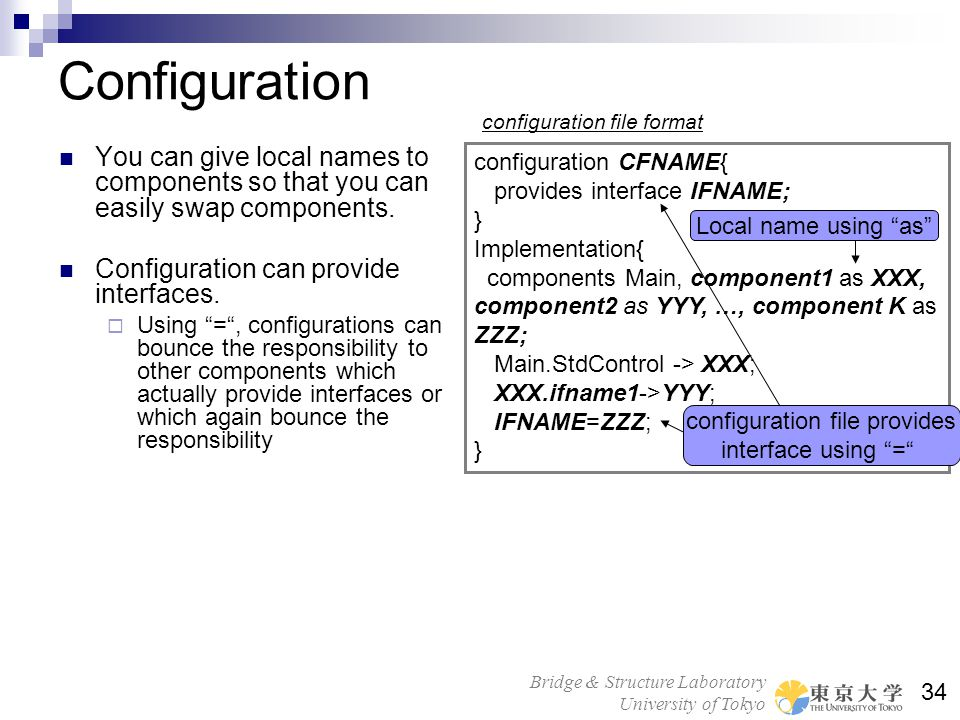 configuration file provides interface using =