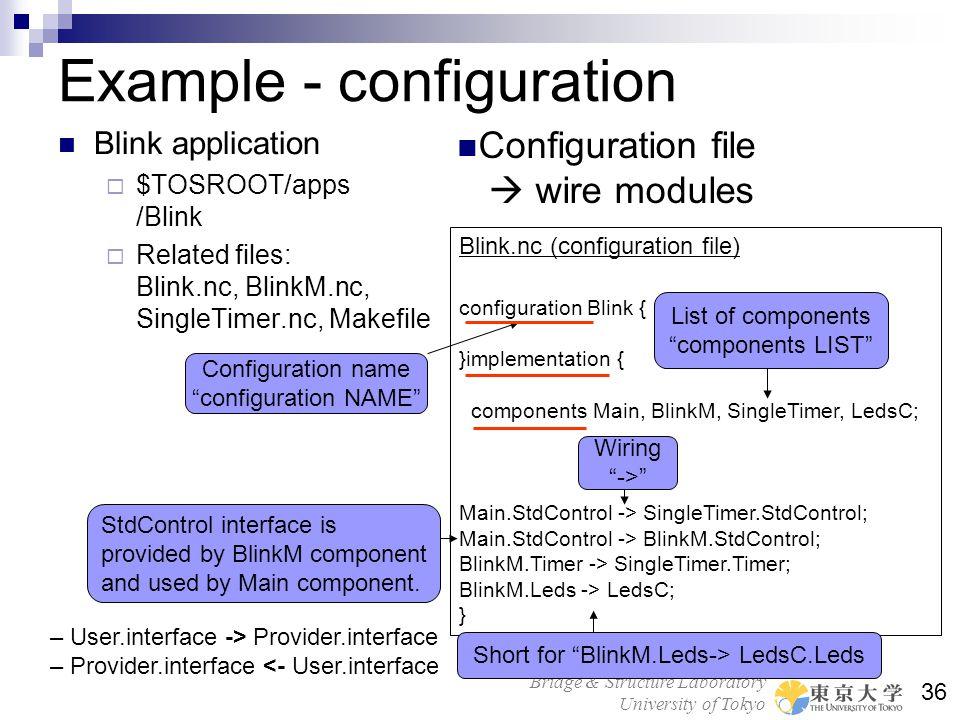 Example - configuration