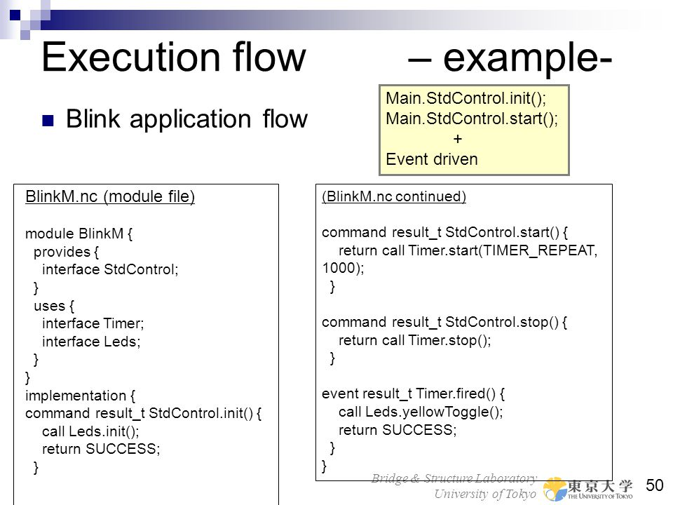 Execution flow – example-