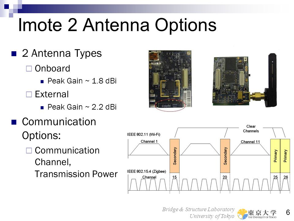 Imote 2 Antenna Options 2 Antenna Types Communication Options: Onboard
