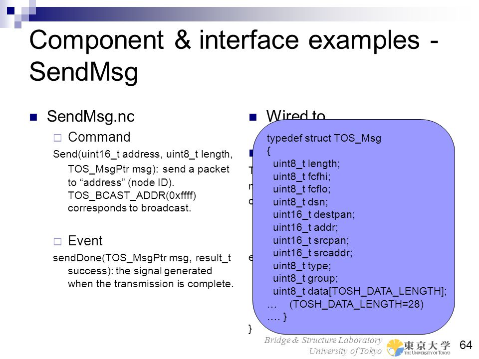 Component & interface examples - SendMsg