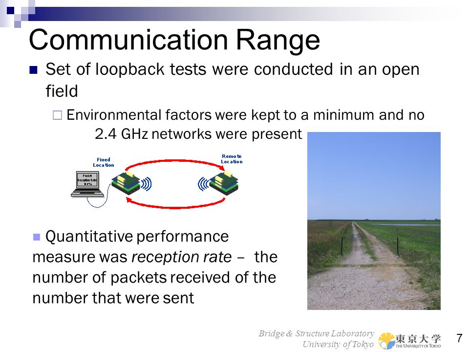 Communication Range Set of loopback tests were conducted in an open field.
