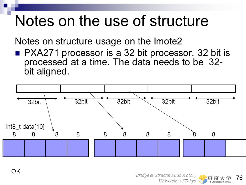 Notes on the use of structure