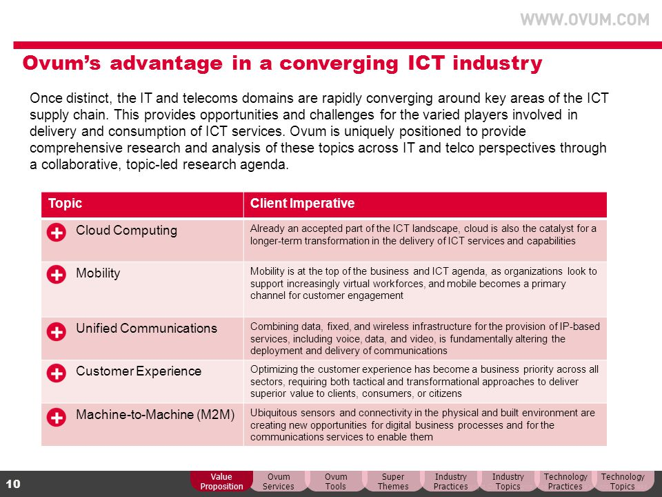 Ovum's advantage in a converging ICT industry