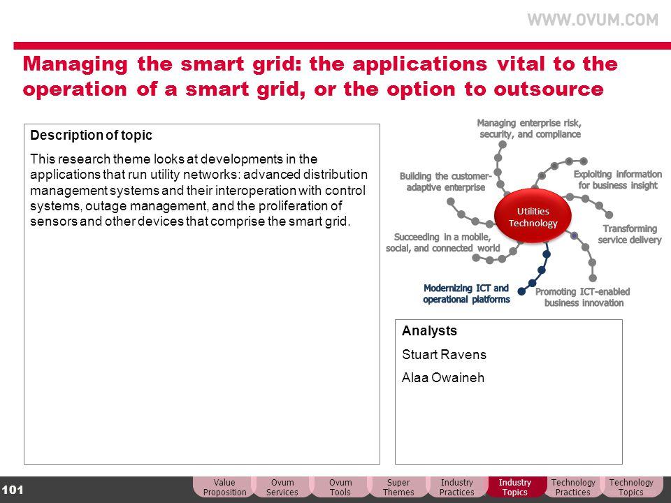 Managing the smart grid: the applications vital to the operation of a smart grid, or the option to outsource