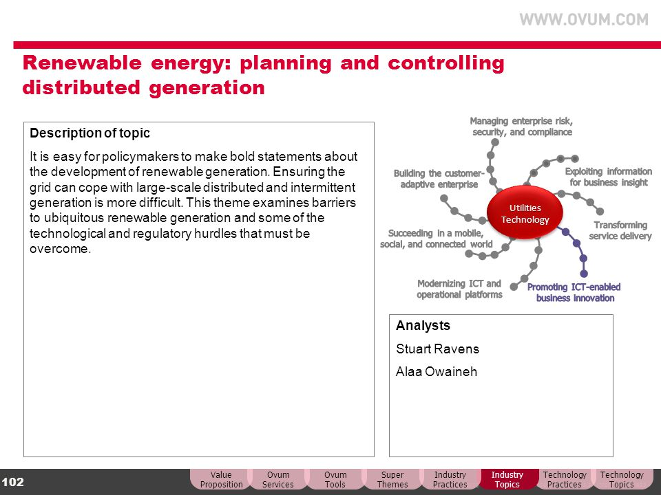 Renewable energy: planning and controlling distributed generation