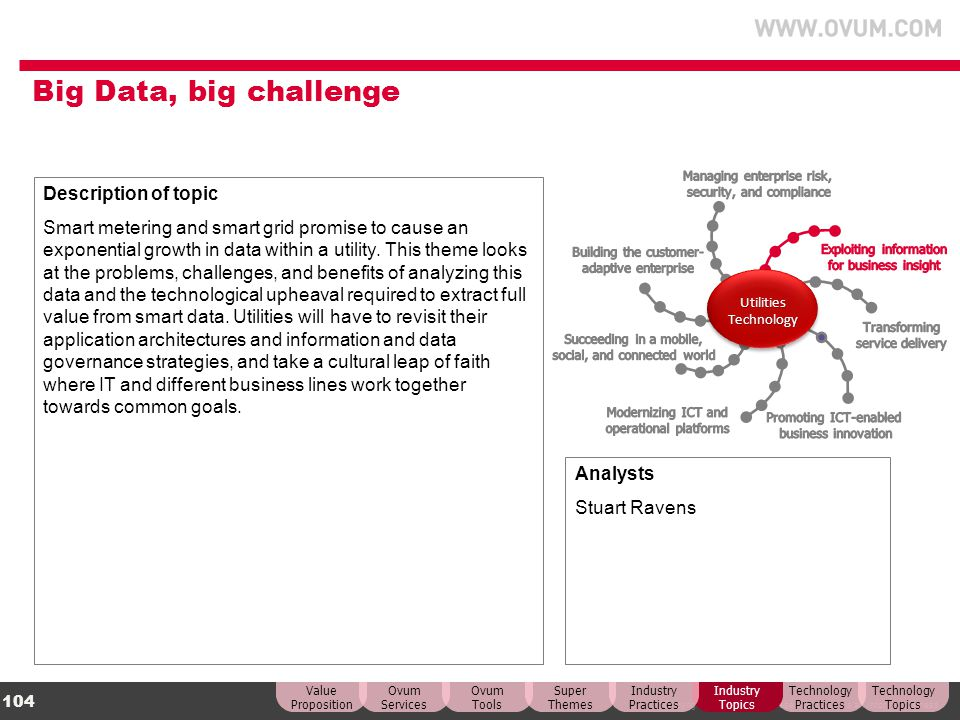 Big Data, big challenge Description of topic