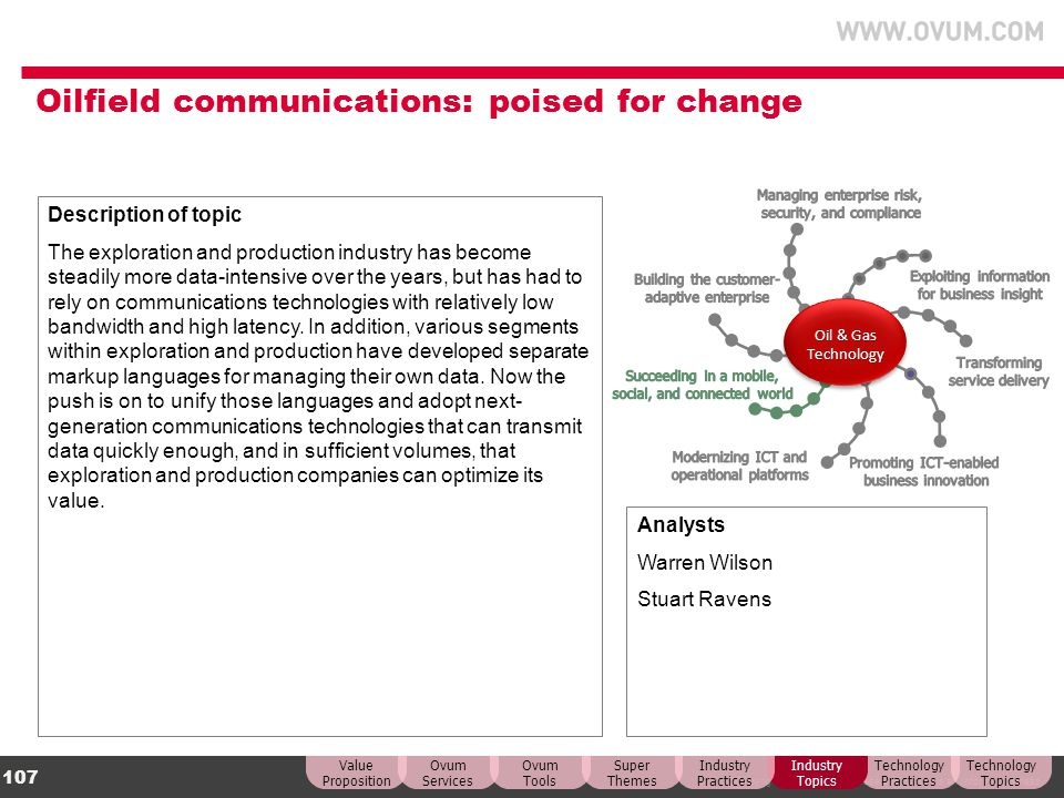 Oilfield communications: poised for change