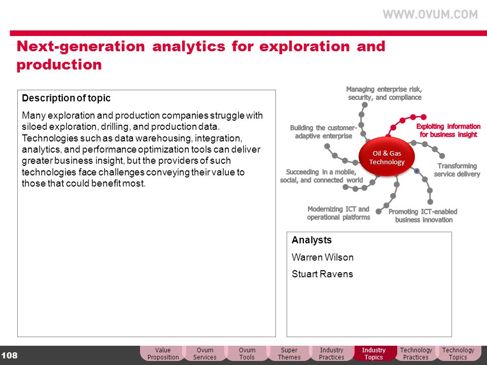 Next-generation analytics for exploration and production