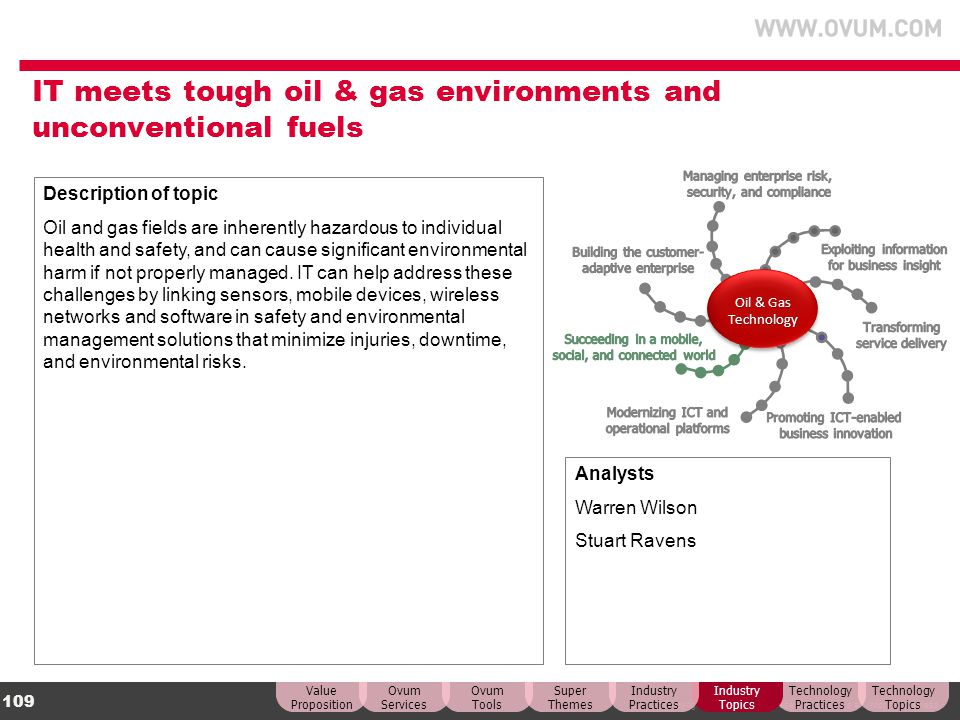 IT meets tough oil & gas environments and unconventional fuels