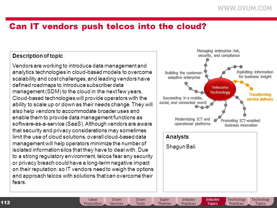 Can IT vendors push telcos into the cloud
