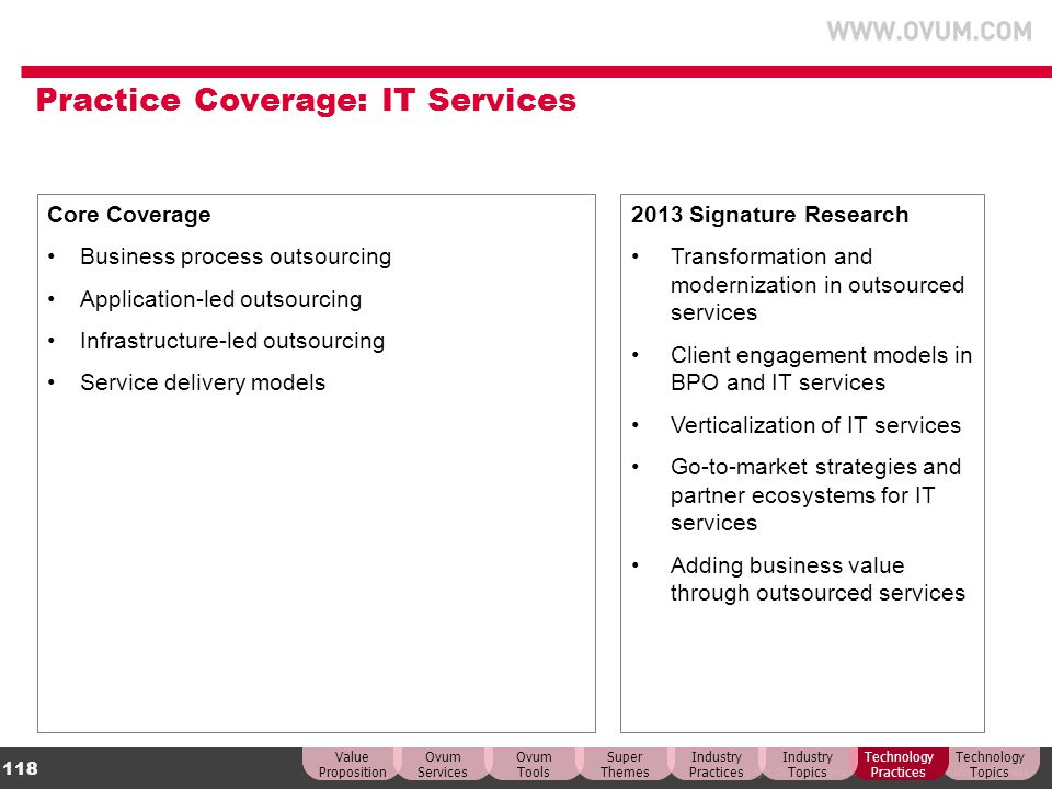 Practice Coverage: IT Services
