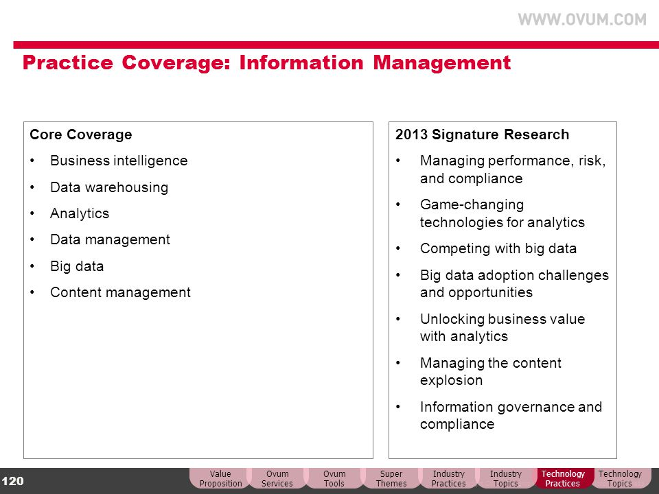 Practice Coverage: Information Management