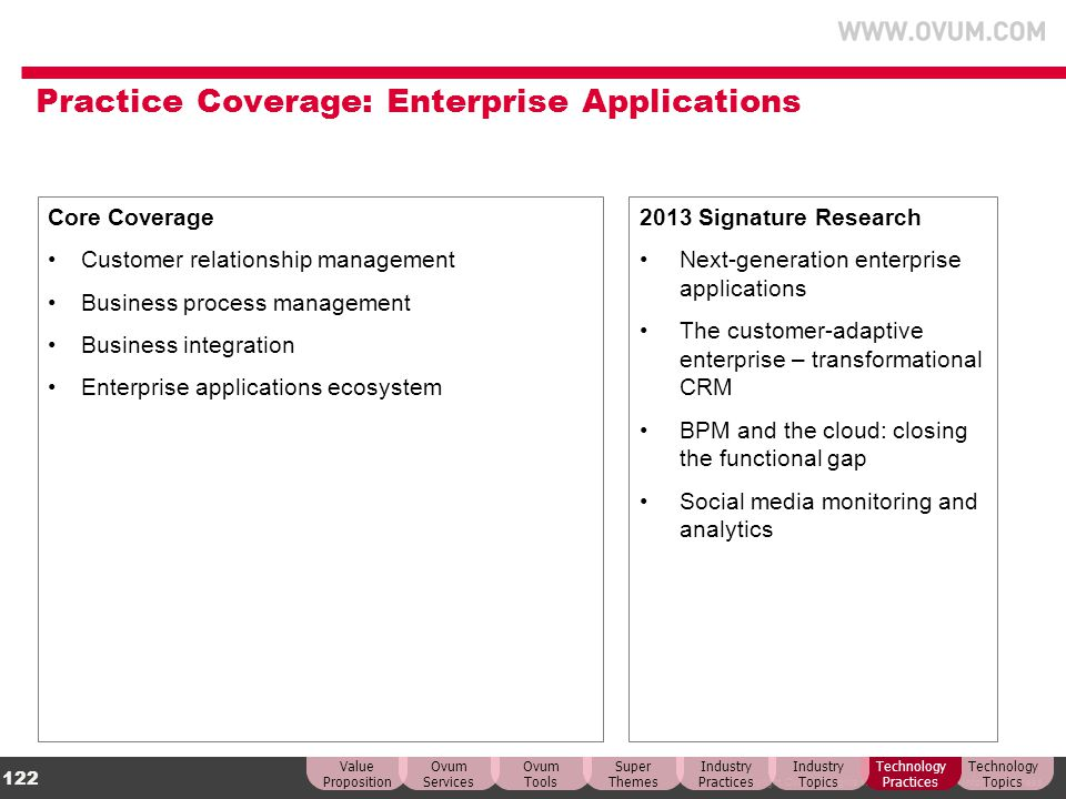 Practice Coverage: Enterprise Applications