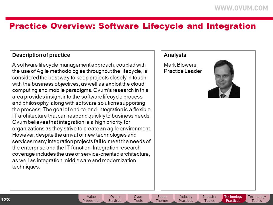 Practice Overview: Software Lifecycle and Integration