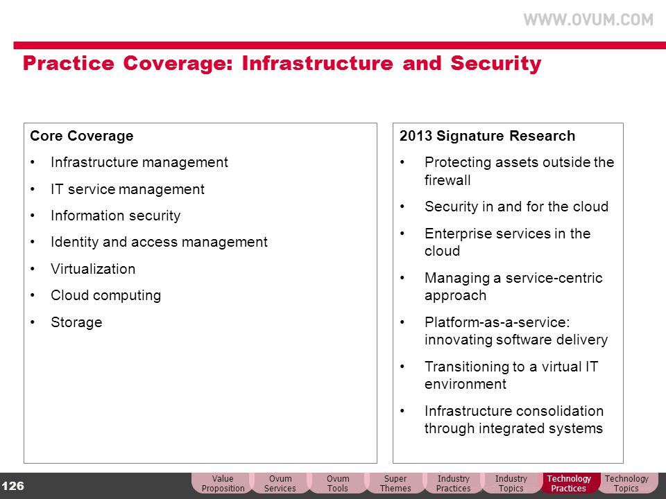 Practice Coverage: Infrastructure and Security