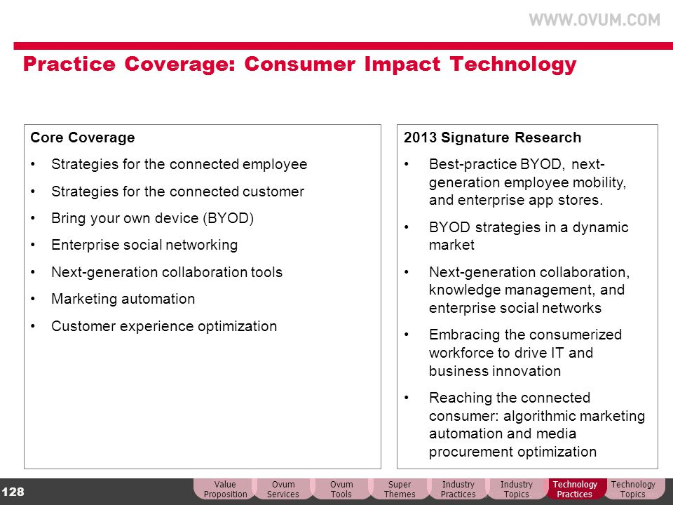 Practice Coverage: Consumer Impact Technology