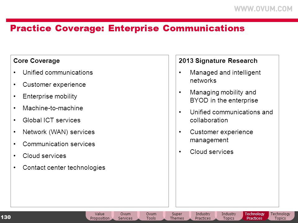 Practice Coverage: Enterprise Communications