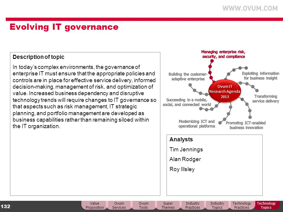 Evolving IT governance