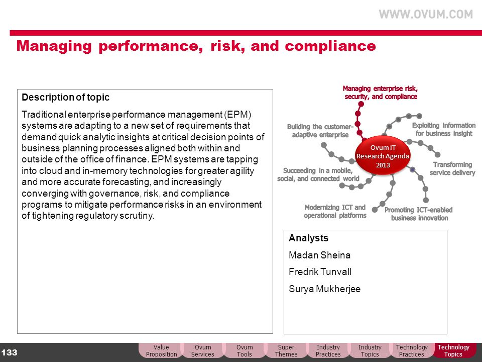 Managing performance, risk, and compliance