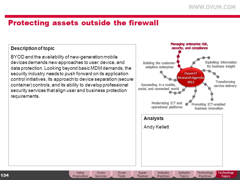 Protecting assets outside the firewall