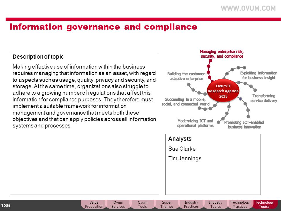 Information governance and compliance