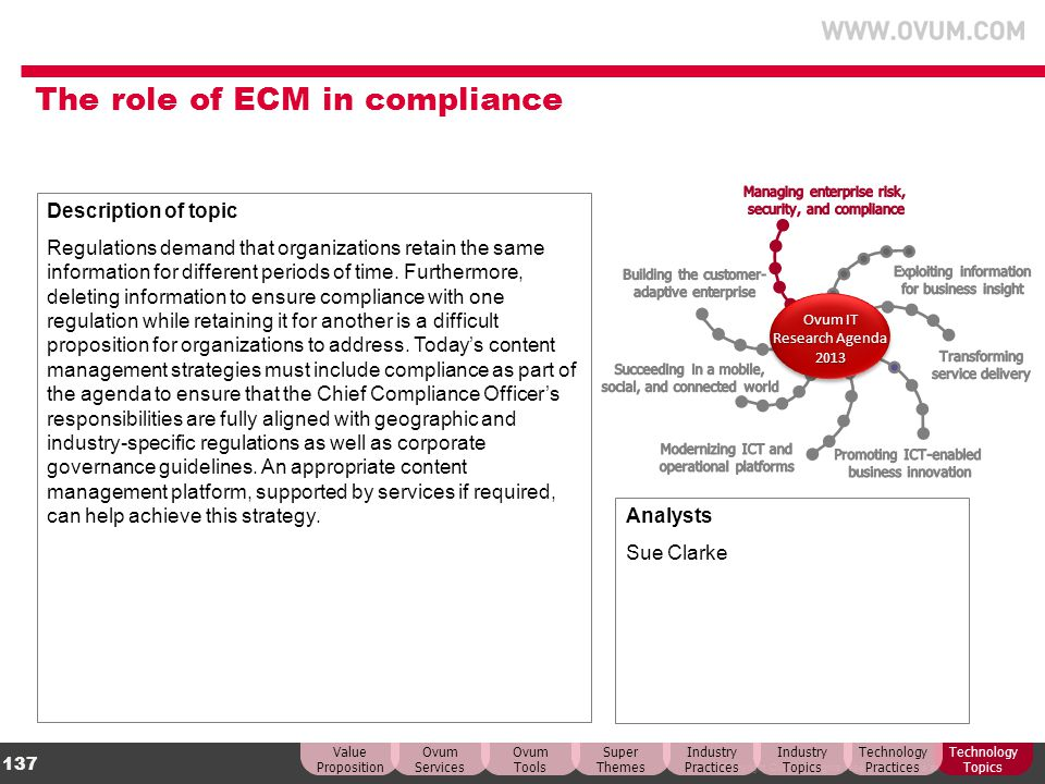 The role of ECM in compliance
