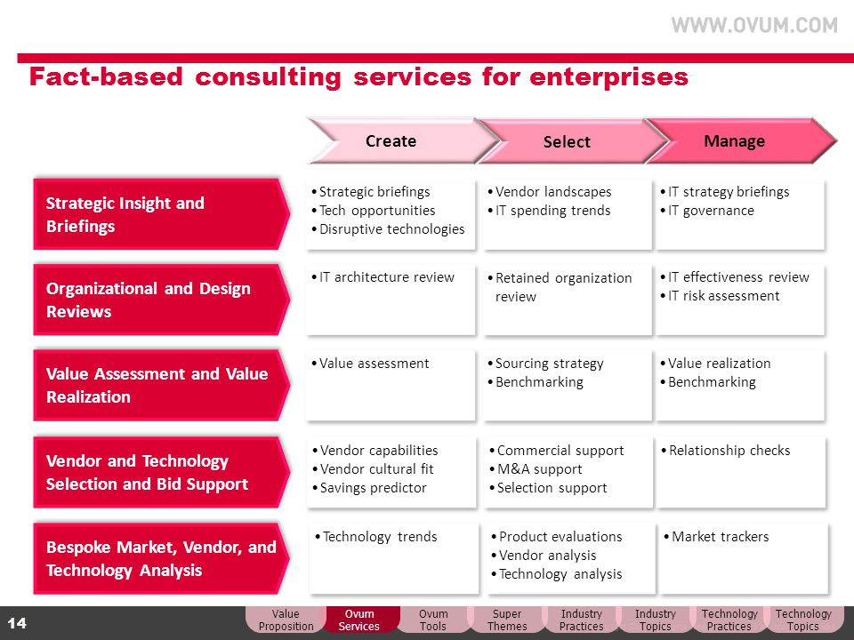 Fact-based consulting services for enterprises