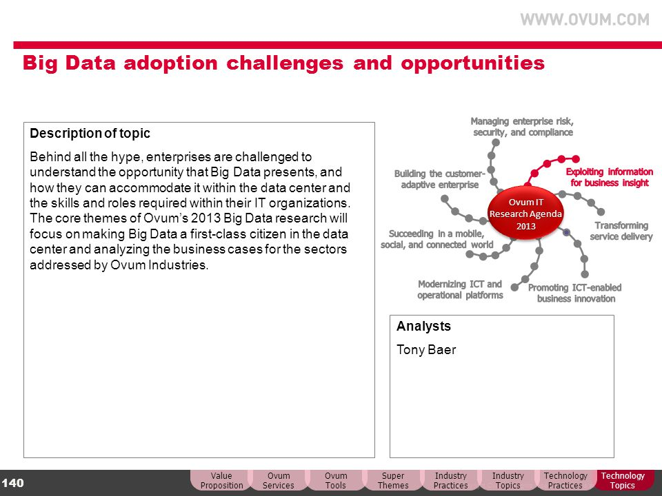 Big Data adoption challenges and opportunities