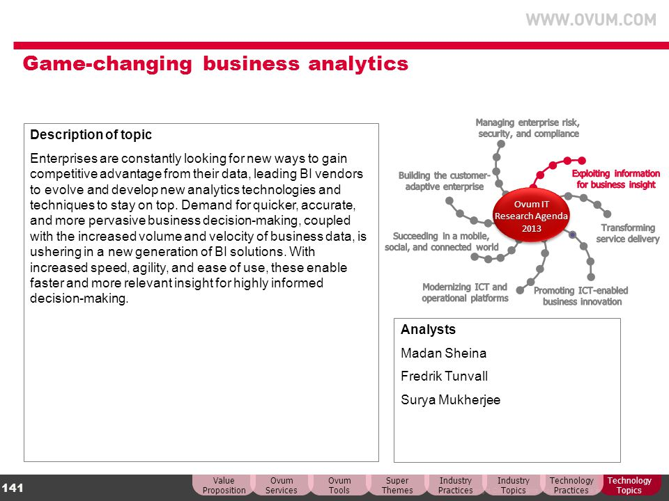 Game-changing business analytics