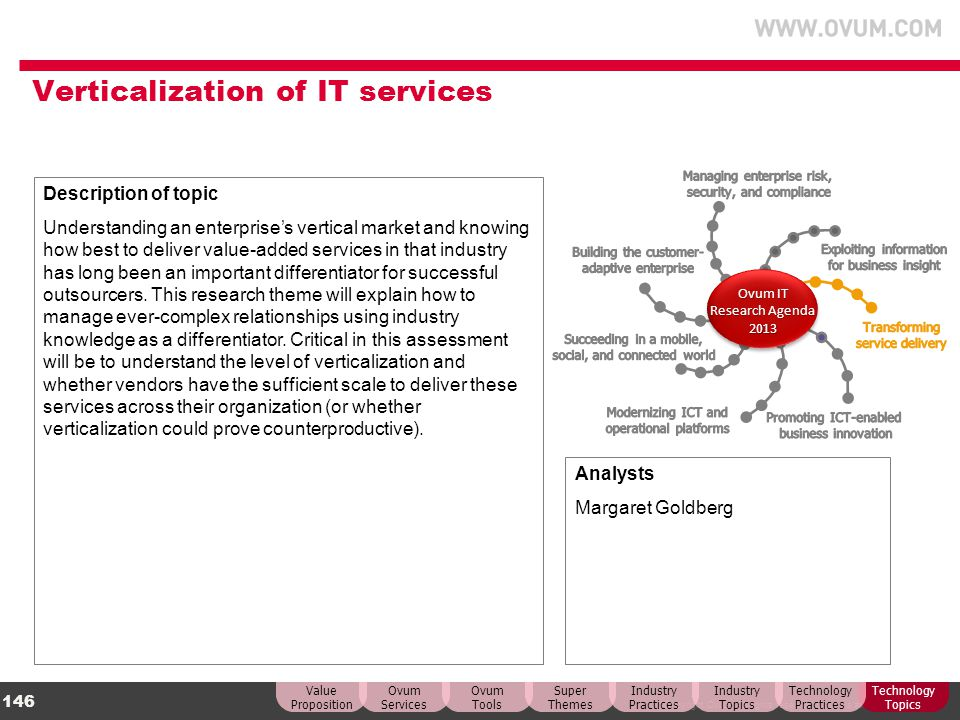 Verticalization of IT services