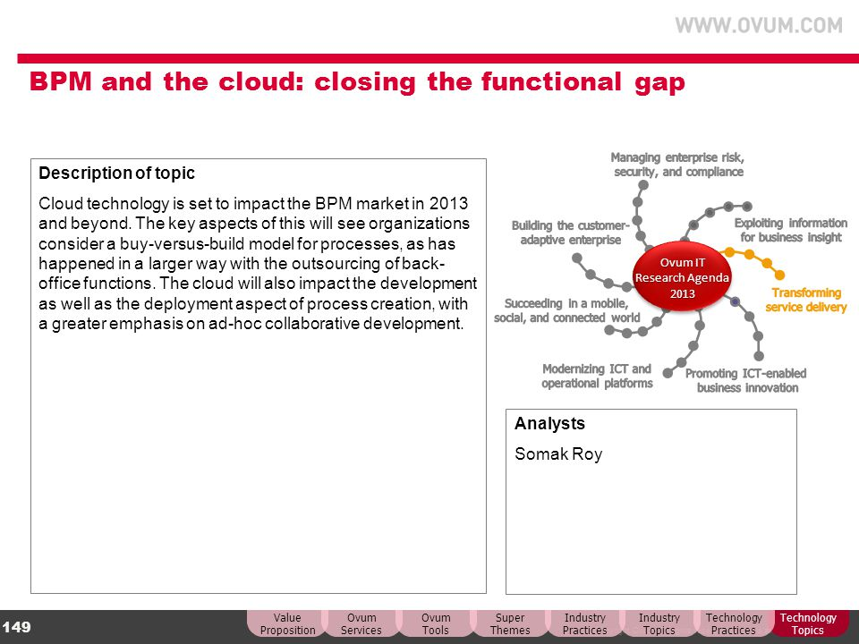 BPM and the cloud: closing the functional gap