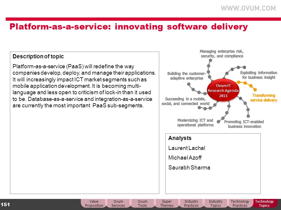 Platform-as-a-service: innovating software delivery