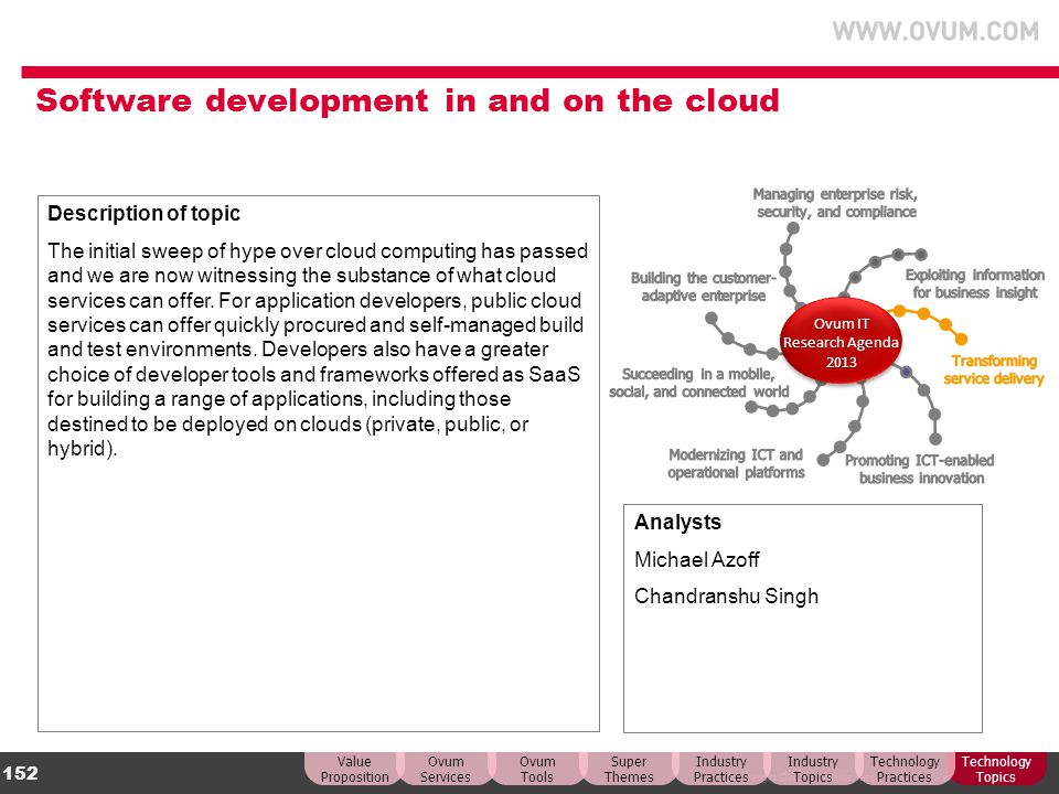 Software development in and on the cloud
