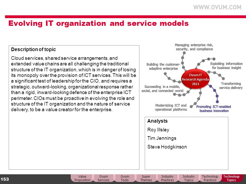 Evolving IT organization and service models