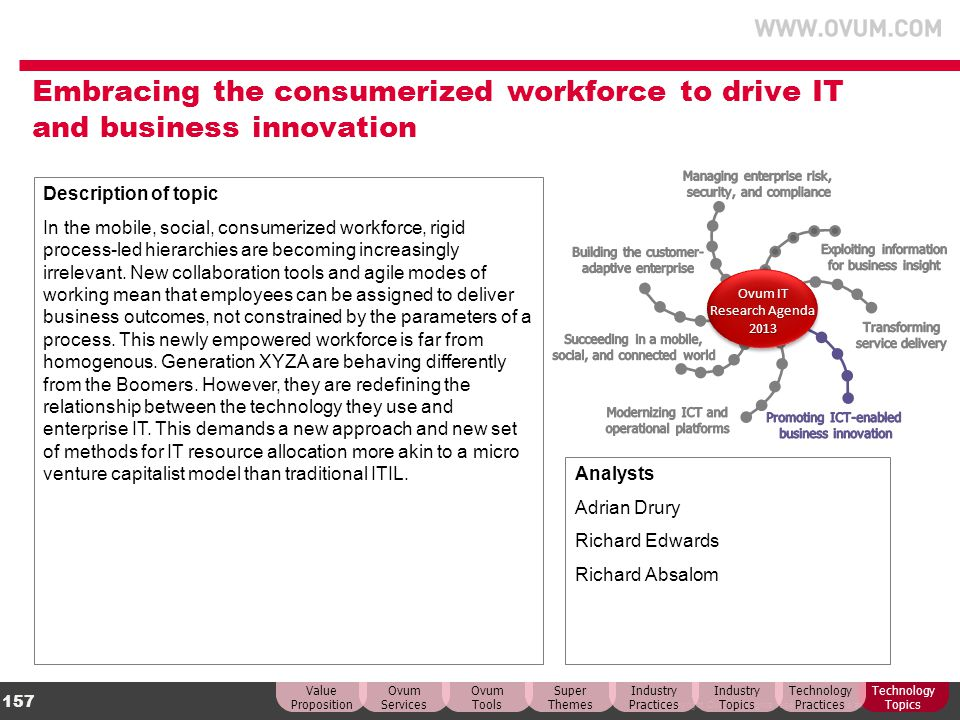 Embracing the consumerized workforce to drive IT and business innovation
