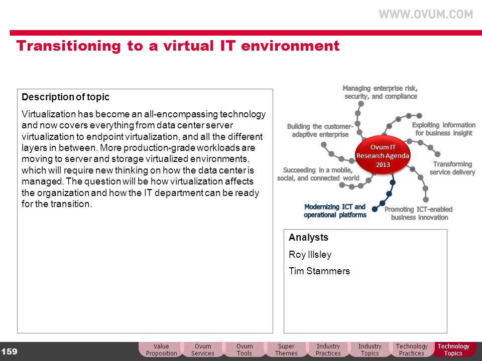 Transitioning to a virtual IT environment