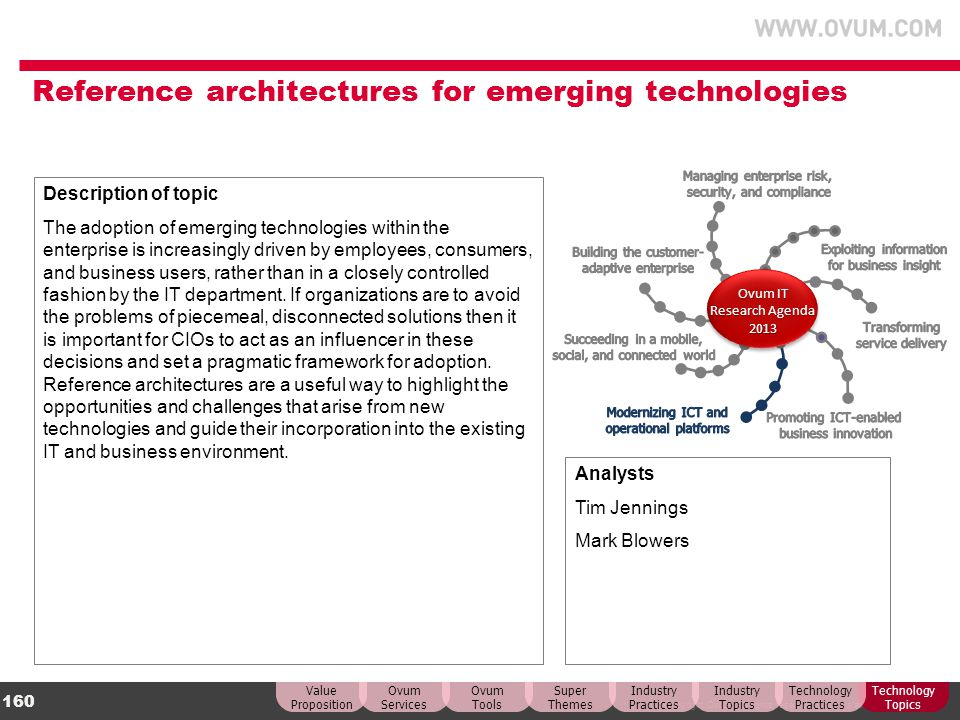 Reference architectures for emerging technologies