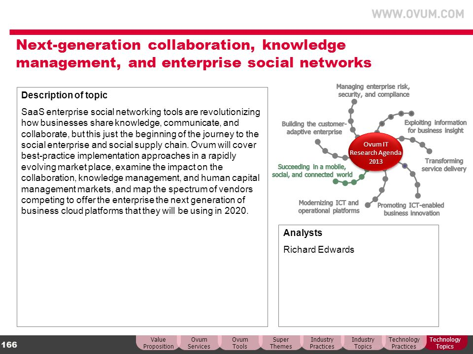Next-generation collaboration, knowledge management, and enterprise social networks