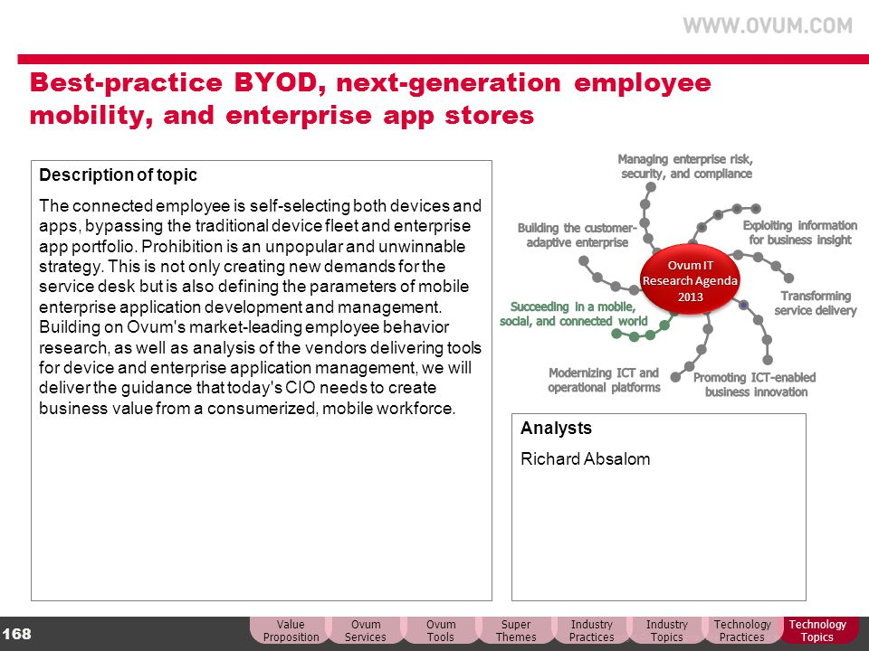 Best-practice BYOD, next-generation employee mobility, and enterprise app stores
