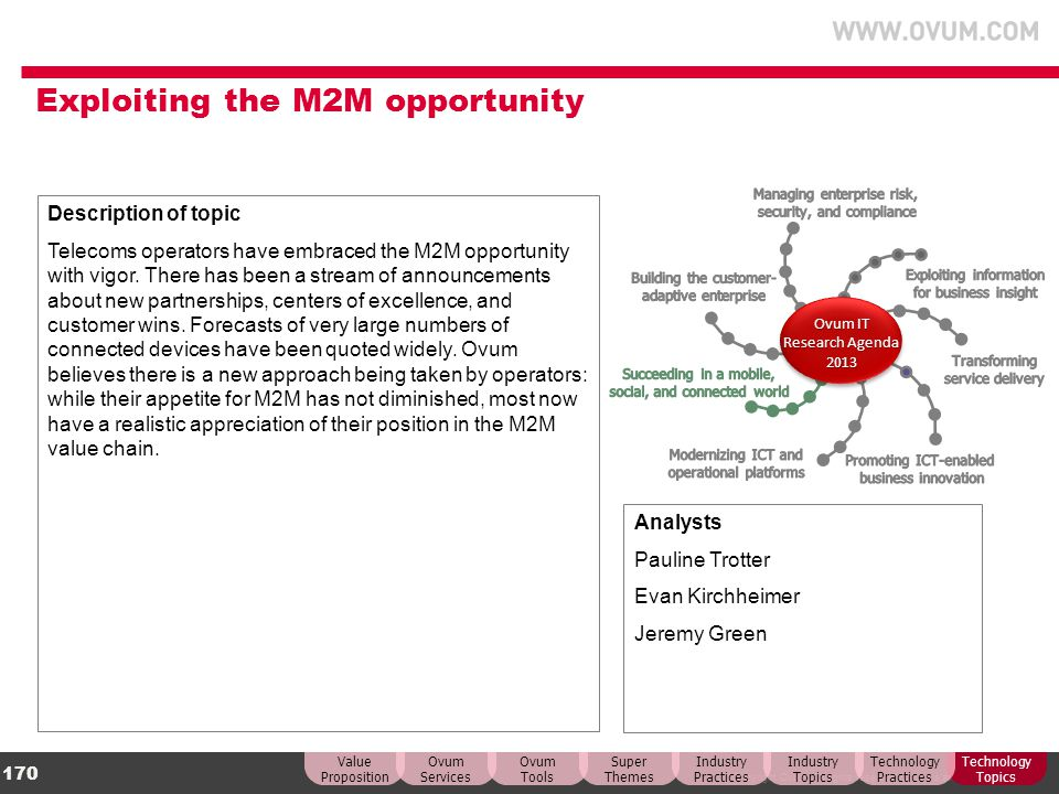 Exploiting the M2M opportunity