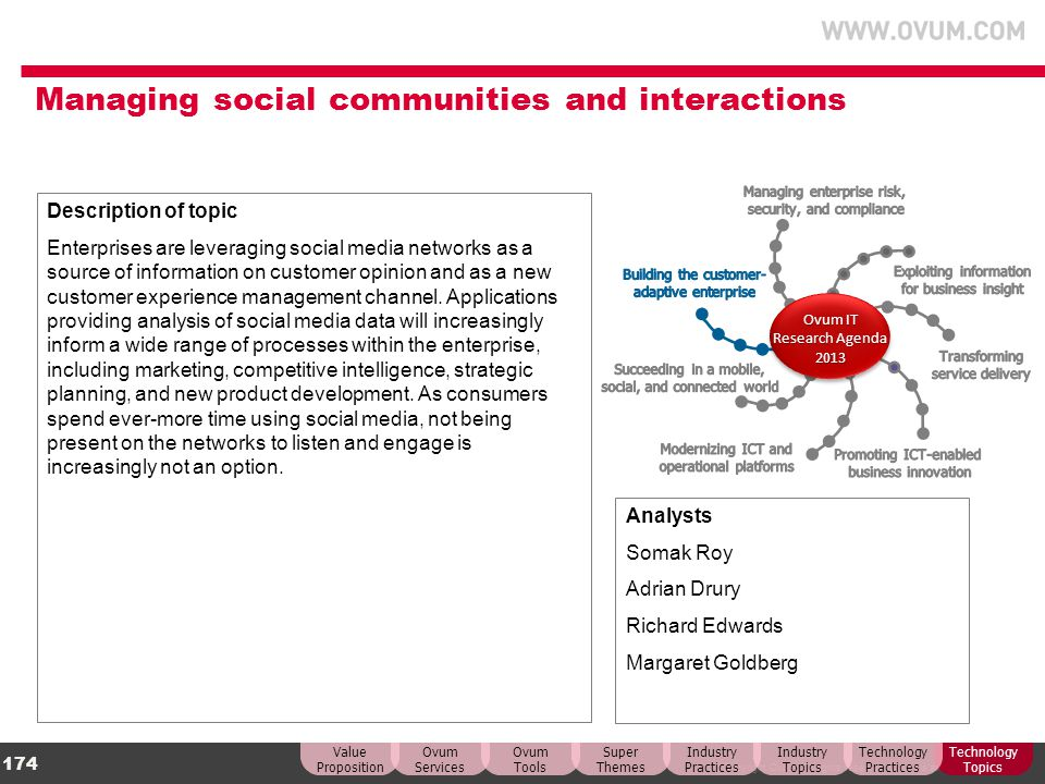 Managing social communities and interactions