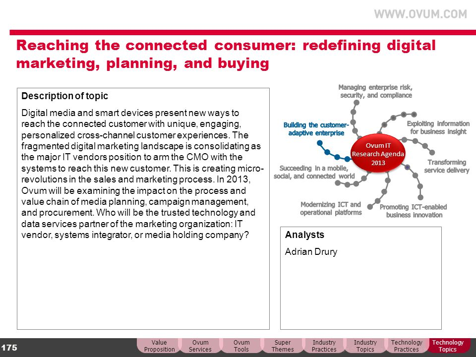 Reaching the connected consumer: redefining digital marketing, planning, and buying