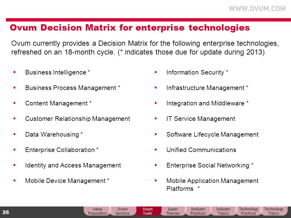 Ovum Decision Matrix for enterprise technologies