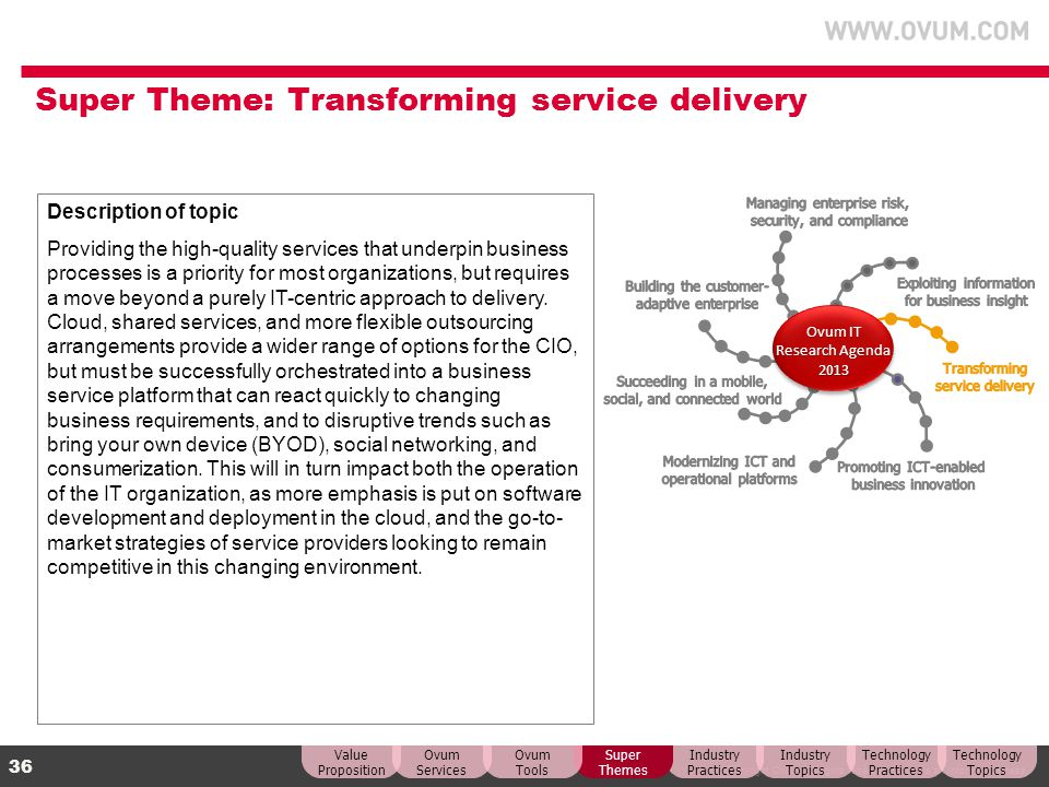 Super Theme: Transforming service delivery
