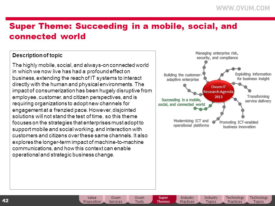 Super Theme: Succeeding in a mobile, social, and connected world