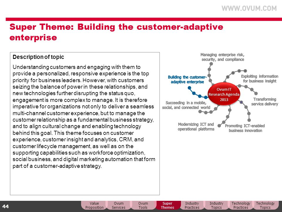 Super Theme: Building the customer-adaptive enterprise