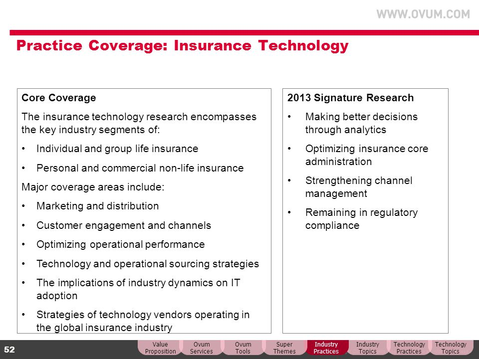 Practice Coverage: Insurance Technology