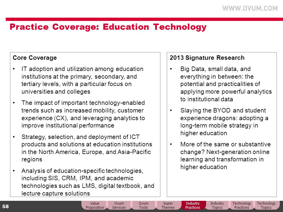 Practice Coverage: Education Technology