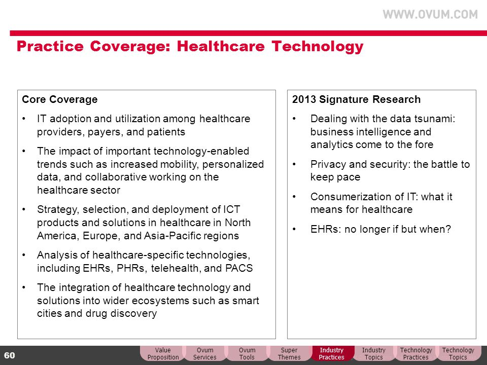 Practice Coverage: Healthcare Technology